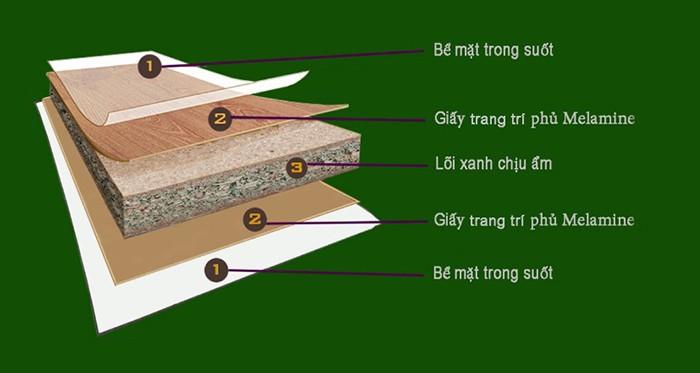 Cấu tạo vách ngăn vệ sinh gỗ mfc có khả năng chống ẩm tốt